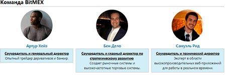 Биржа BitMEX com: регистрация, торговля и пополнение счета