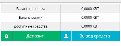 пополнение баланса на bitmex