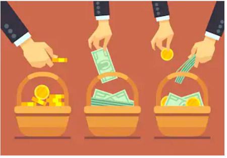 распределение денег для диверсификации