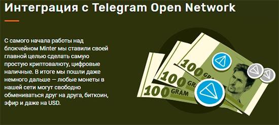 интеграция с Telegram